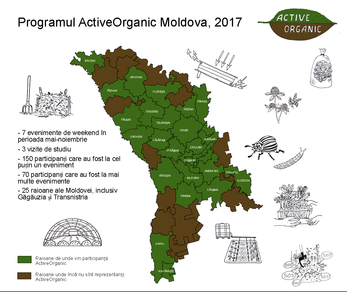 ActiveOrganic 2017 general map RO